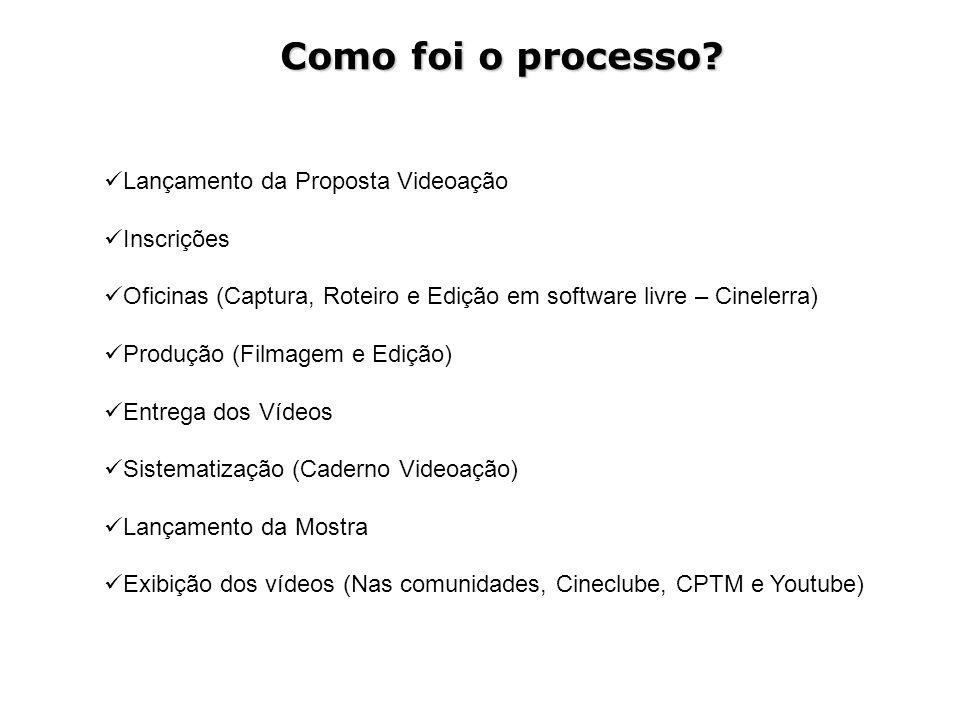 Como foi o processo? Lançamento da Proposta Videoação Inscrições Oficinas (Captura, Roteiro e Edição em software livre – Cinelerra) Produção (Filmagem