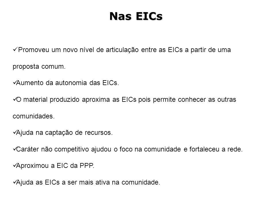 Nas EICs Promoveu um novo nível de articulação entre as EICs a partir de uma proposta comum. Aumento da autonomia das EICs. O material produzido aprox