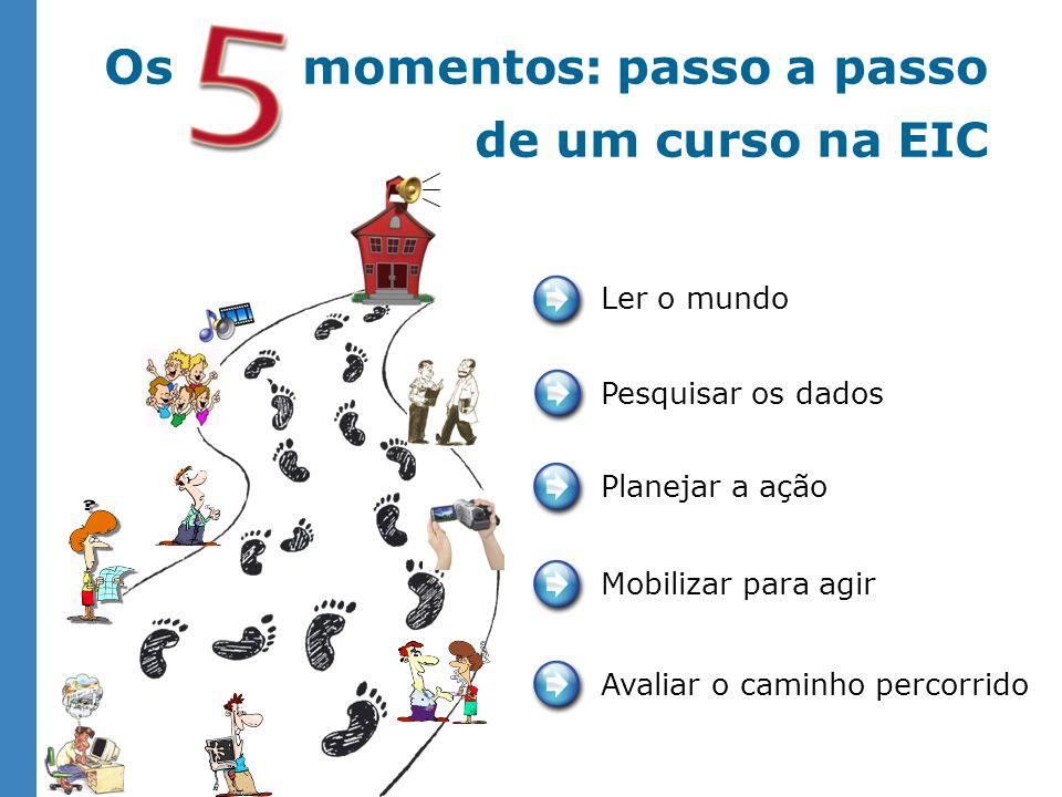 Os momentos: passo a passo de um curso na EIC Avaliar o caminho percorrido Ler o mundo Pesquisar os dados Planejar a ação Mobilizar para agir