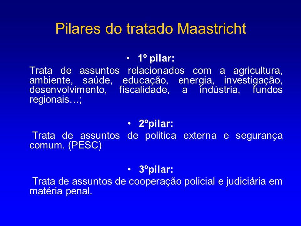 Pilares do tratado Maastricht 1º pilar: Trata de assuntos relacionados com a agricultura, ambiente, saúde, educação, energia, investigação, desenvolvi