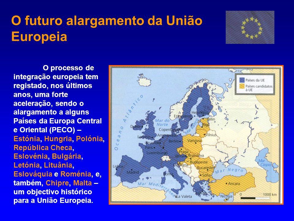 O futuro alargamento da União Europeia O processo de integração europeia tem registado, nos últimos anos, uma forte aceleração, sendo o alargamento a