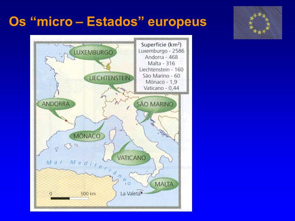 Os micro – Estados europeus