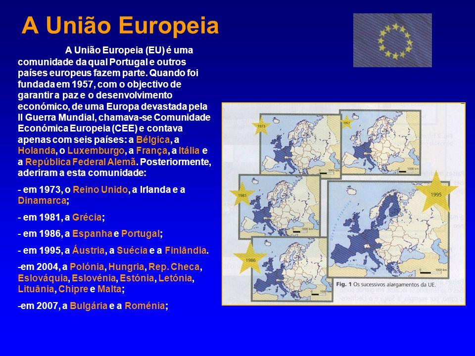 A União Europeia A União Europeia (EU) é uma comunidade da qual Portugal e outros países europeus fazem parte. Quando foi fundada em 1957, com o objec