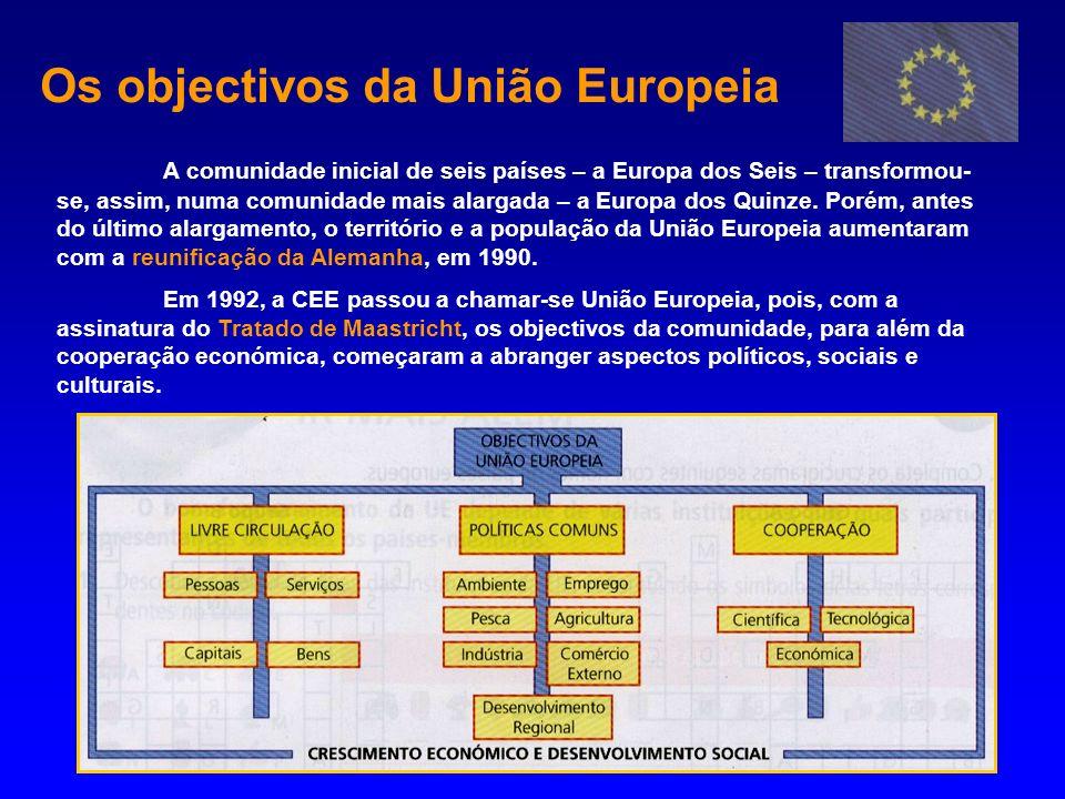 Os objectivos da União Europeia A comunidade inicial de seis países – a Europa dos Seis – transformou- se, assim, numa comunidade mais alargada – a Eu