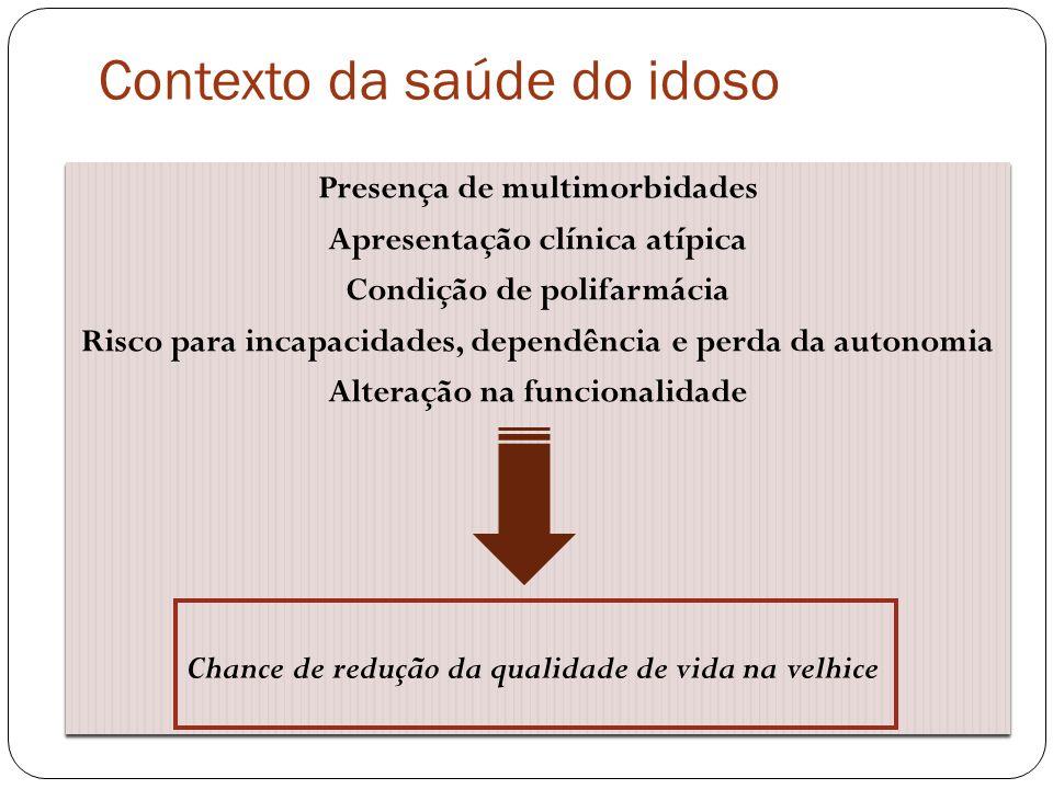 Contexto da saúde do idoso Presença de co-morbidades Apresentação clínica atípica Condição de polifarmácia Risco para incapacidades, dependência e per