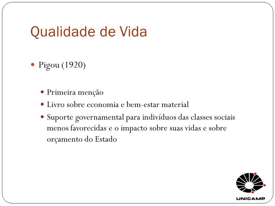 Qualidade de Vida Pigou (1920) Primeira menção Livro sobre economia e bem-estar material Suporte governamental para indivíduos das classes sociais men