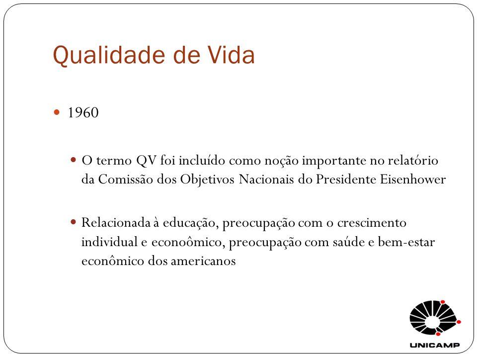 Qualidade de Vida 1960 O termo QV foi incluído como noção importante no relatório da Comissão dos Objetivos Nacionais do Presidente Eisenhower Relacio