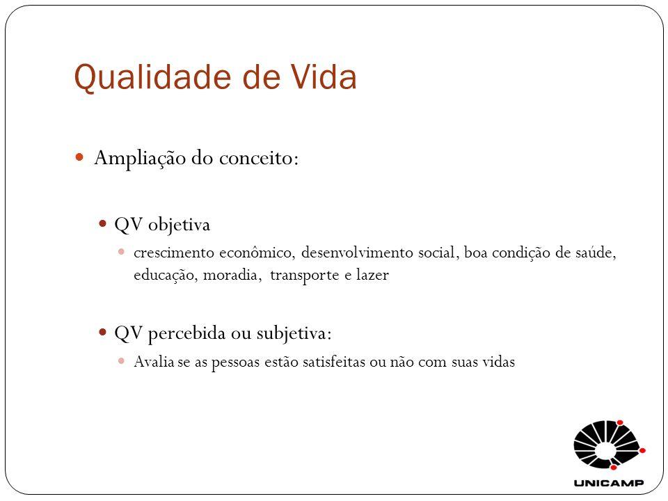 Qualidade de Vida Ampliação do conceito: QV objetiva crescimento econômico, desenvolvimento social, boa condição de saúde, educação, moradia, transpor