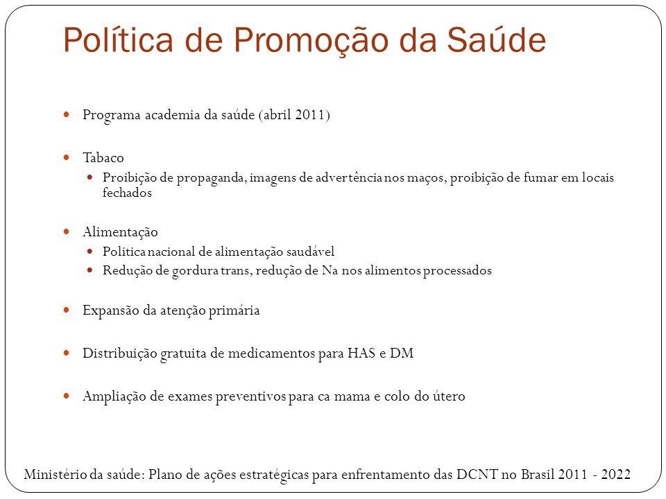 Política de Promoção da Saúde Programa academia da saúde (abril 2011) Tabaco Proibição de propaganda, imagens de advertência nos maços, proibição de f