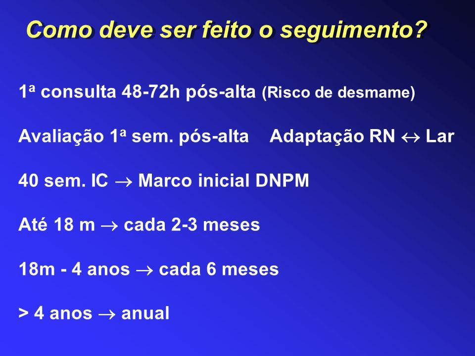 1 a consulta 48-72h pós-alta (Risco de desmame) Avaliação 1 a sem. pós-alta Adaptação RN Lar 40 sem. IC Marco inicial DNPM Até 18 m cada 2-3 meses 18m