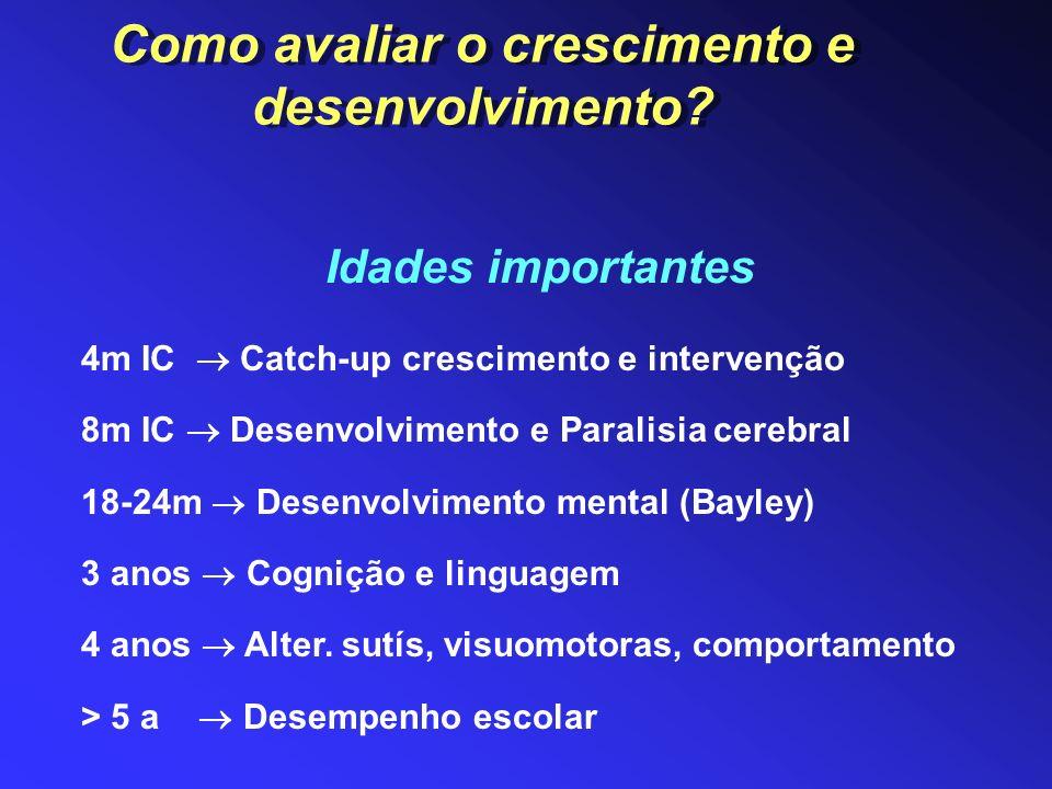 4m IC Catch-up crescimento e intervenção 8m IC Desenvolvimento e Paralisia cerebral 18-24m Desenvolvimento mental (Bayley) 3 anos Cognição e linguagem