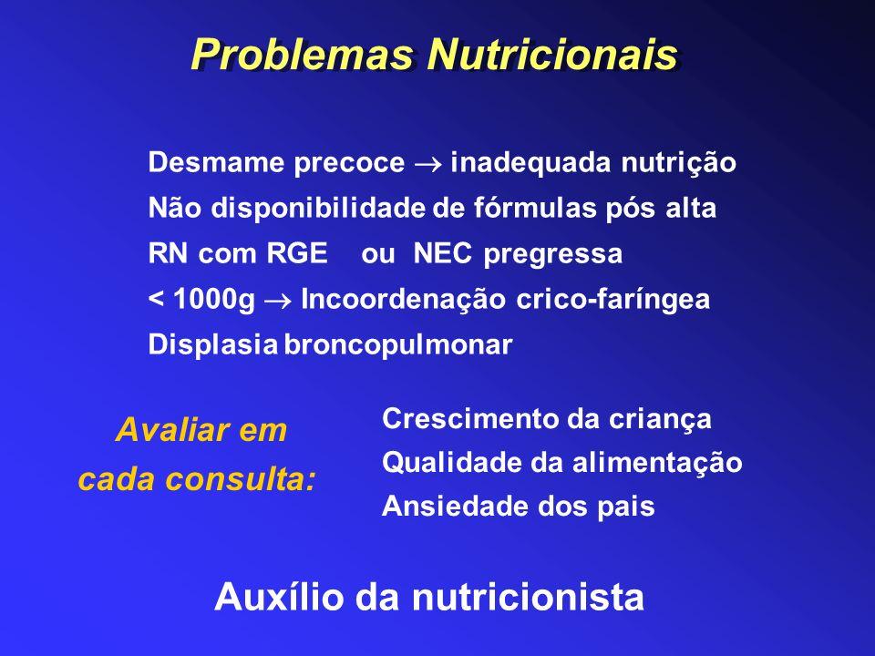 Problemas Nutricionais Desmame precoce inadequada nutrição Não disponibilidade de fórmulas pós alta RN com RGE ou NEC pregressa < 1000g Incoordenação