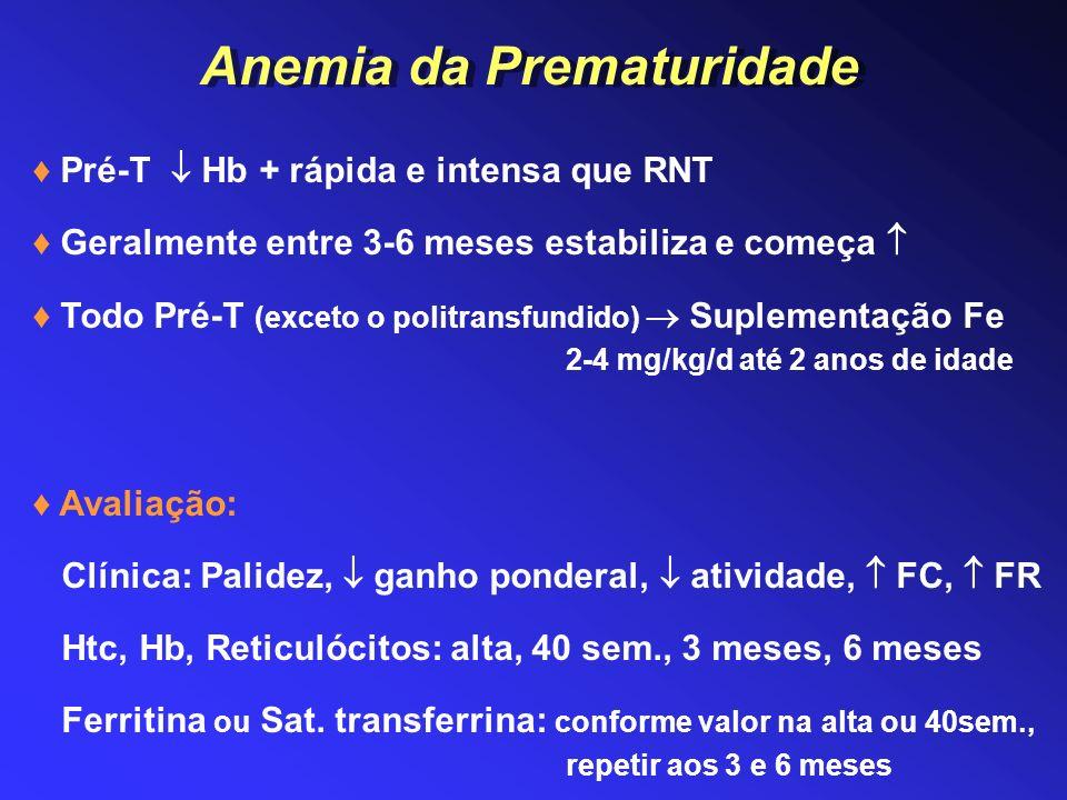Anemia da Prematuridade Pré-T Hb + rápida e intensa que RNT Geralmente entre 3-6 meses estabiliza e começa Todo Pré-T (exceto o politransfundido) Supl