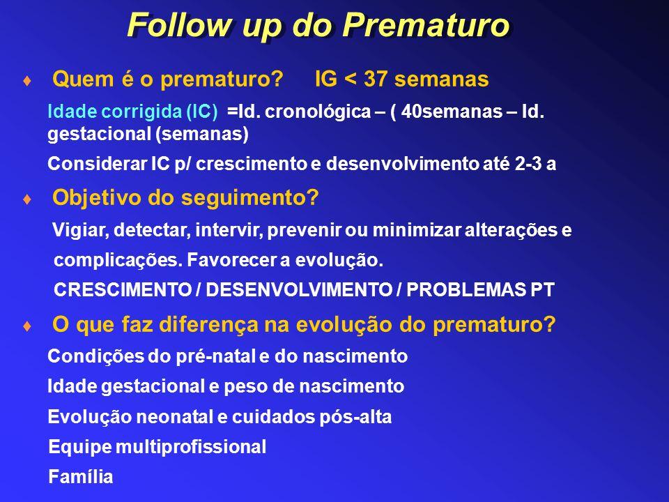Quem é o prematuro? IG < 37 semanas Idade corrigida (IC) =Id. cronológica – ( 40semanas – Id. gestacional (semanas) Considerar IC p/ crescimento e des