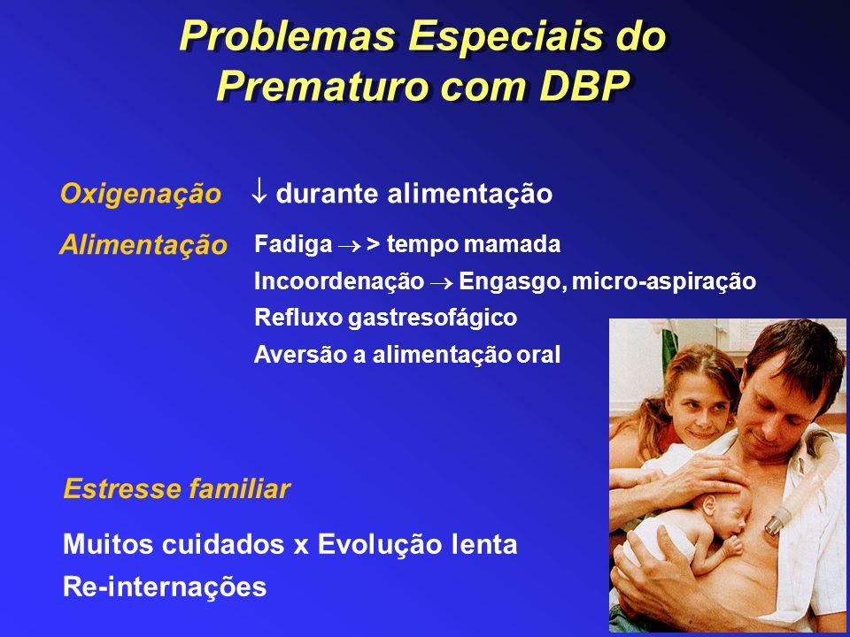 Oxigenação durante alimentação Alimentação Fadiga > tempo mamada Incoordenação Engasgo, micro-aspiração Refluxo gastresofágico Aversão a alimentação o
