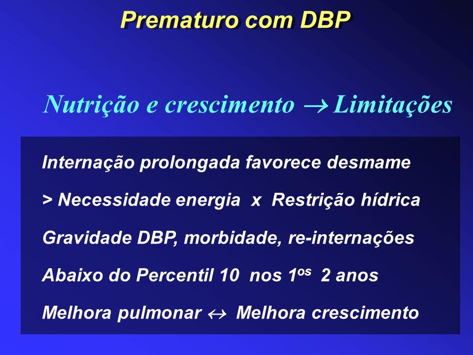 Internação prolongada favorece desmame > Necessidade energia x Restrição hídrica Gravidade DBP, morbidade, re-internações Abaixo do Percentil 10 nos 1