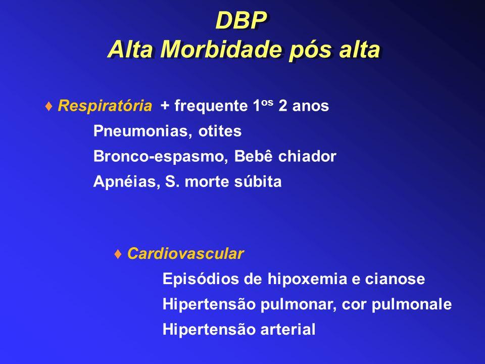 Respiratória + frequente 1 os 2 anos Pneumonias, otites Bronco-espasmo, Bebê chiador Apnéias, S. morte súbita Cardiovascular Episódios de hipoxemia e