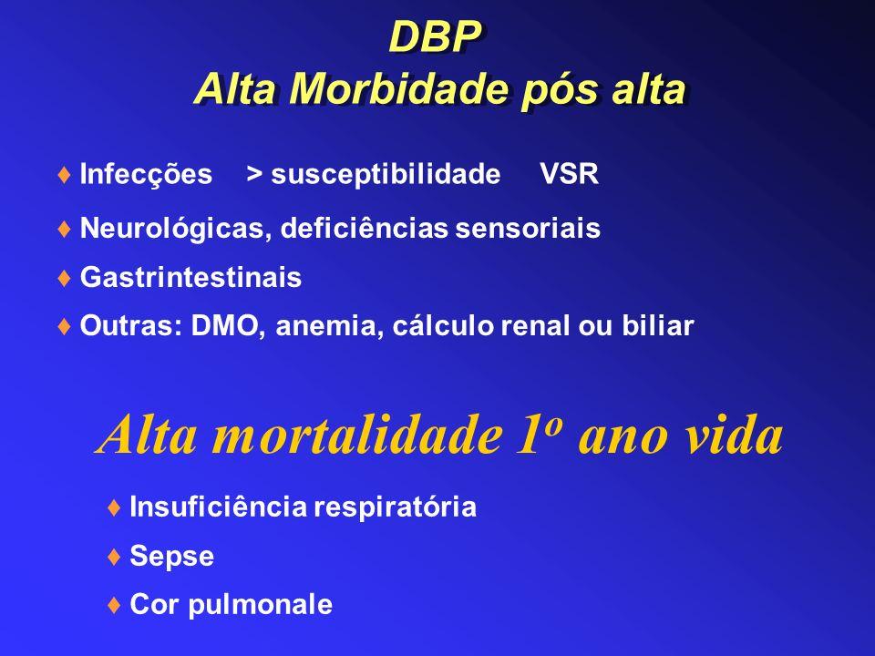Infecções > susceptibilidade VSR Neurológicas, deficiências sensoriais Gastrintestinais Outras: DMO, anemia, cálculo renal ou biliar Alta mortalidade