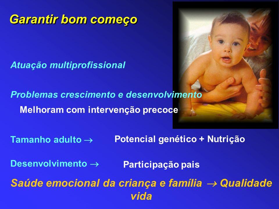 Tamanho adulto Potencial genético + Nutrição Garantir bom começo Atuação multiprofissional Saúde emocional da criança e família Qualidade vida Desenvo