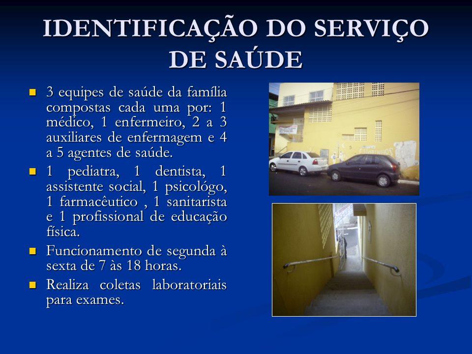 IDENTIFICAÇÃO DO SERVIÇO DE SAÚDE 3 equipes de saúde da família compostas cada uma por: 1 médico, 1 enfermeiro, 2 a 3 auxiliares de enfermagem e 4 a 5