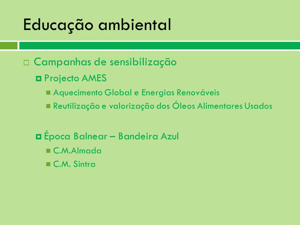 Educação ambiental Campanhas de sensibilização Projecto AMES Aquecimento Global e Energias Renováveis Reutilização e valorização dos Óleos Alimentares