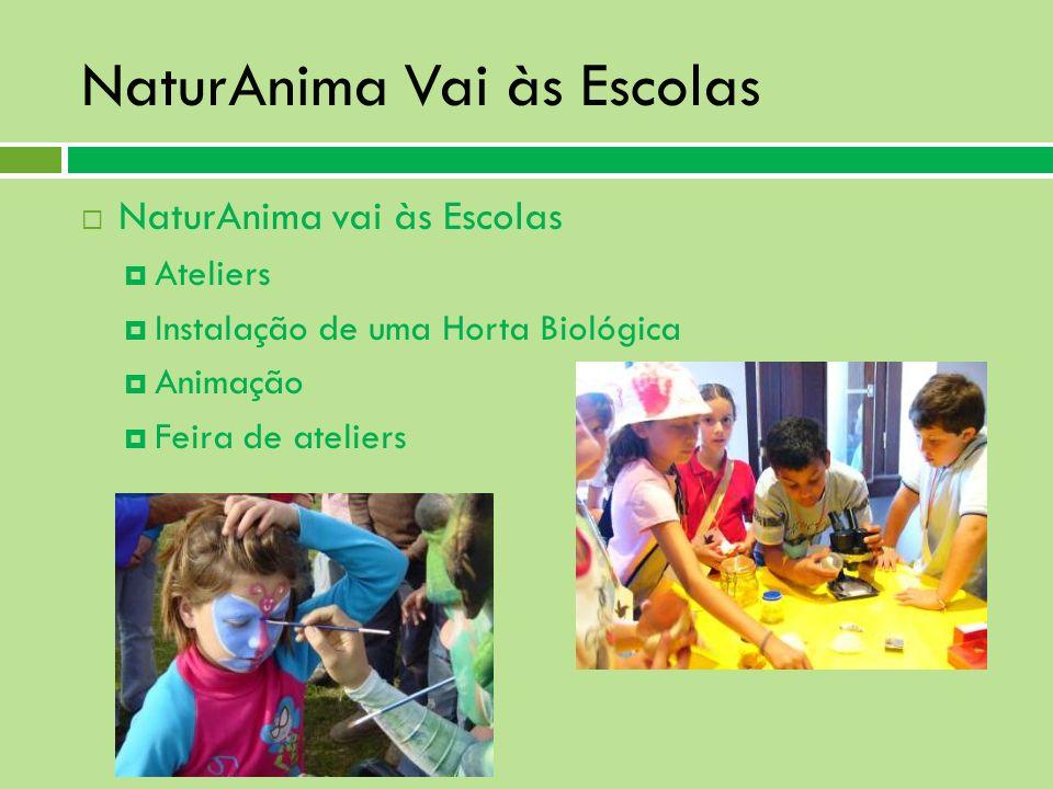 NaturAnima Vai às Escolas NaturAnima vai às Escolas Ateliers Instalação de uma Horta Biológica Animação Feira de ateliers