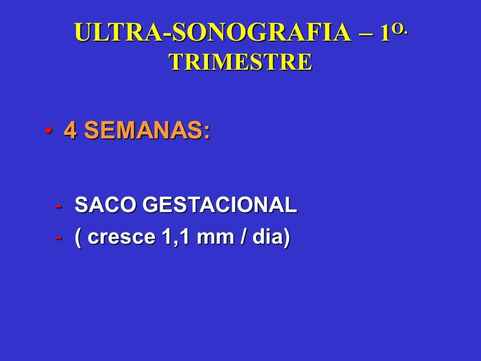 ULTRA-SONOGRAFIA – 1 O. TRIMESTRE 4 SEMANAS:4 SEMANAS: -SACO GESTACIONAL -( cresce 1,1 mm / dia)