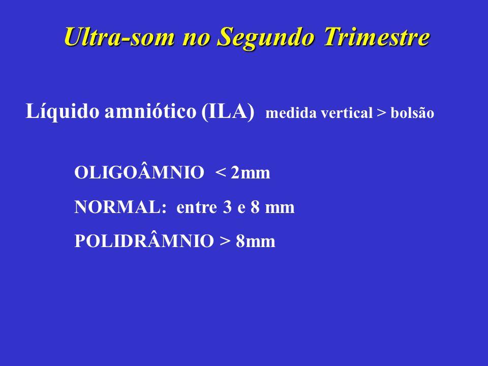 Ultra-som no Segundo Trimestre Líquido amniótico (ILA) medida vertical > bolsão OLIGOÂMNIO < 2mm NORMAL: entre 3 e 8 mm POLIDRÂMNIO > 8mm