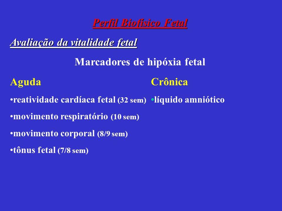 Perfil Biofísico Fetal Avaliação da vitalidade fetal Marcadores de hipóxia fetal AgudaCrônica reatividade cardíaca fetal (32 sem) líquido amniótico movimento respiratório (10 sem) movimento corporal (8/9 sem) tônus fetal (7/8 sem)