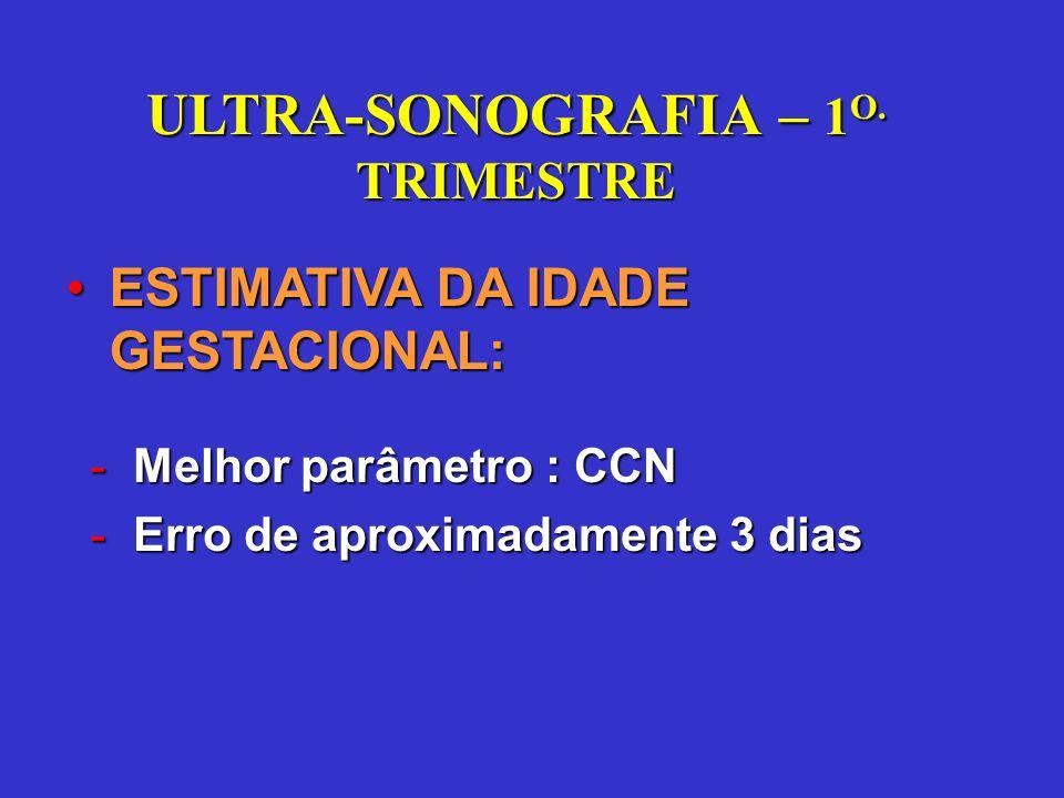 Ultra-som no Segundo Trimestre Estudo da morfologia fetal: análise das malformações fetais (sensibilidade de 87%)