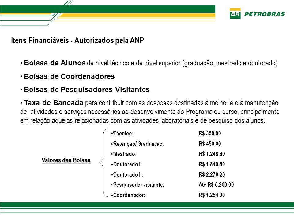Itens Financiáveis - Autorizados pela ANP Bolsas de Alunos de nível técnico e de nível superior (graduação, mestrado e doutorado) Bolsas de Coordenado