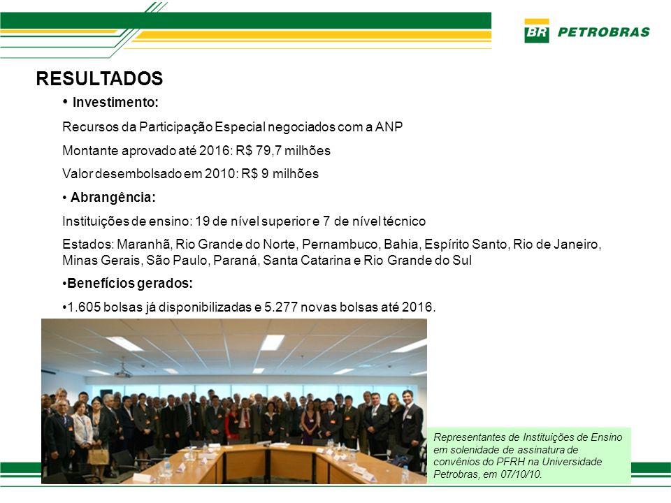 Representantes de Instituições de Ensino em solenidade de assinatura de convênios do PFRH na Universidade Petrobras, em 07/10/10. RESULTADOS Investime