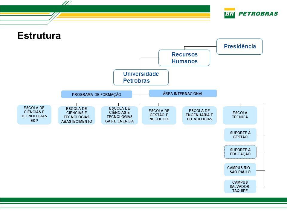 Soluções Educacionais Corporativas Programa de formação (novos empregados); Programa de Educação Continuada; Cursos de Especialização; Mestrados e Doutorados com a participação de Universidades e Escolas de Negócios brasileiras e estrangeiras.