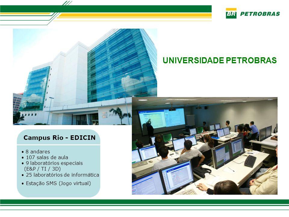 UNIVERSIDADE PETROBRAS 8 andares 107 salas de aula 9 laboratórios especiais (E&P / TI / 3D) 25 laboratórios de informática Estação SMS (Jogo virtual)