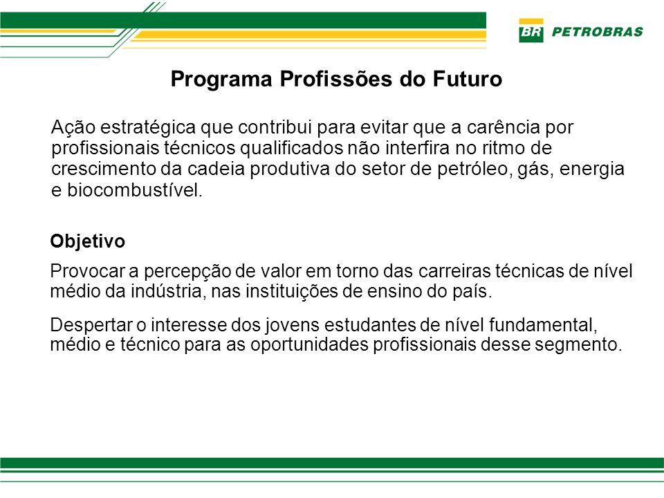 Programa Profissões do Futuro Ação estratégica que contribui para evitar que a carência por profissionais técnicos qualificados não interfira no ritmo