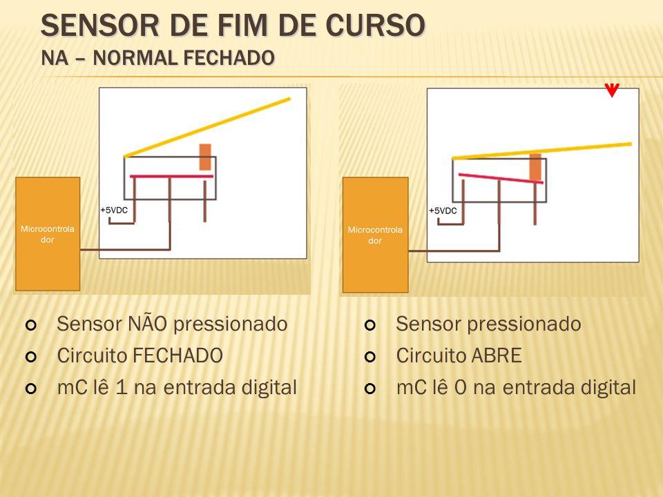 SENSOR DE FIM DE CURSO NA – NORMAL FECHADO Sensor NÃO pressionado Circuito FECHADO mC lê 1 na entrada digital Sensor pressionado Circuito ABRE mC lê 0