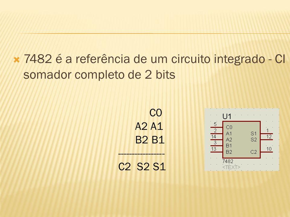 7482 é a referência de um circuito integrado - CI somador completo de 2 bits C0 A2 A1 B2 B1 ----------------- C2 S2 S1