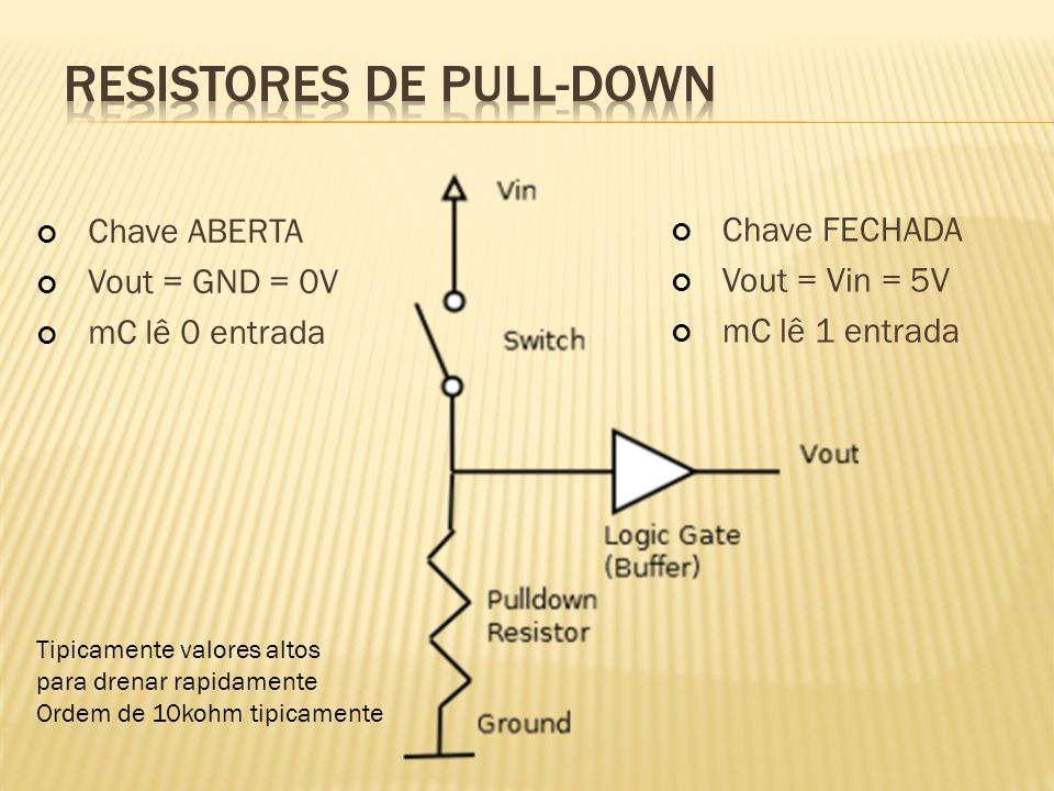 Chave ABERTA Vout = GND = 0V mC lê 0 entrada Chave FECHADA Vout = Vin = 5V mC lê 1 entrada Tipicamente valores altos para drenar rapidamente Ordem de