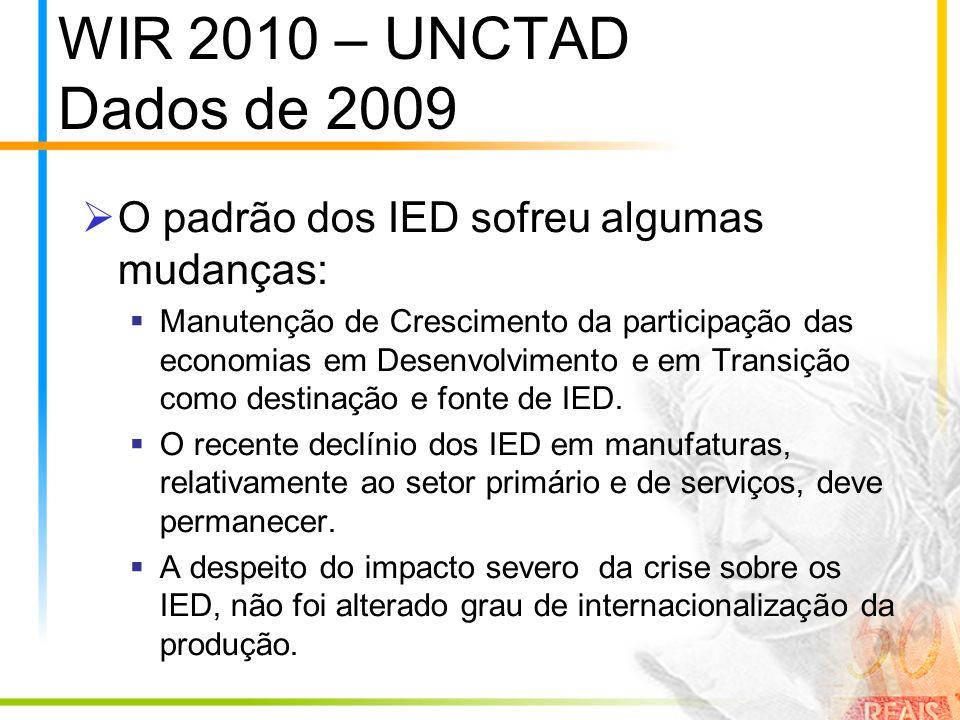 WIR 2010 – UNCTAD Dados de 2009 O padrão dos IED sofreu algumas mudanças: Manutenção de Crescimento da participação das economias em Desenvolvimento e