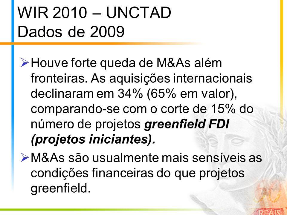 WIR 2010 – UNCTAD Dados de 2009 Houve forte queda de M&As além fronteiras. As aquisições internacionais declinaram em 34% (65% em valor), comparando-s
