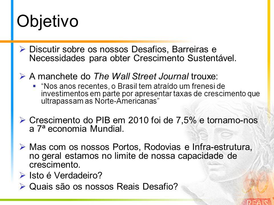 Cenário Econômico do Brasil