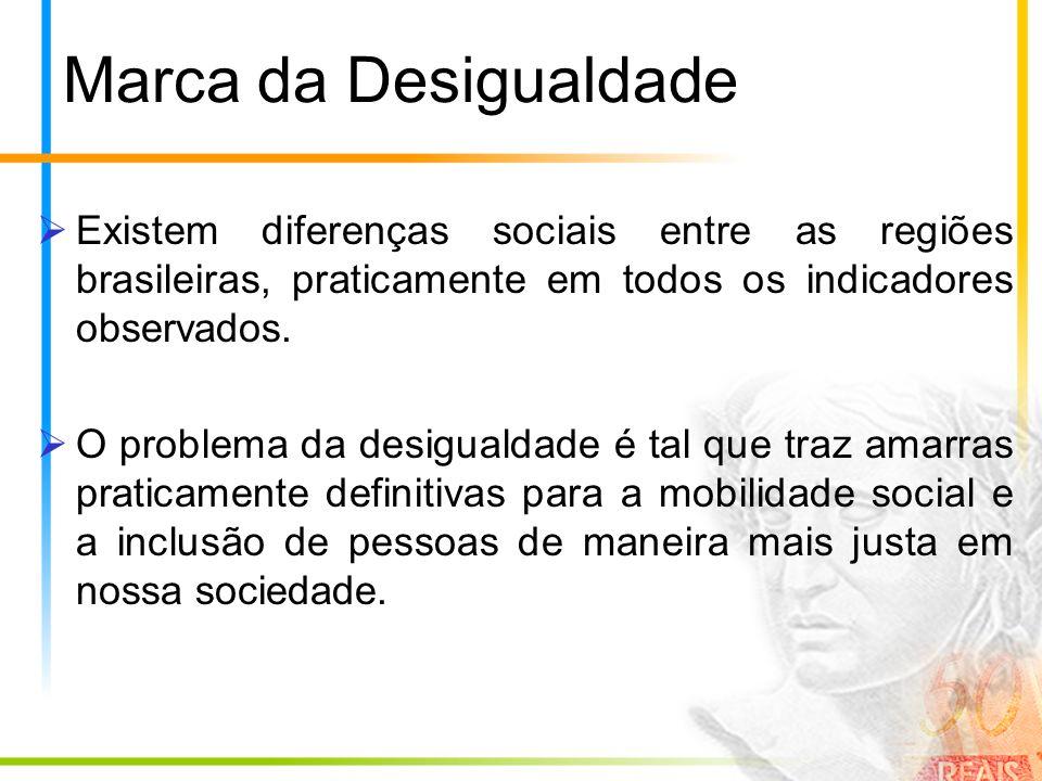 Marca da Desigualdade Existem diferenças sociais entre as regiões brasileiras, praticamente em todos os indicadores observados. O problema da desigual