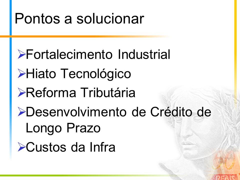 Pontos a solucionar Fortalecimento Industrial Hiato Tecnológico Reforma Tributária Desenvolvimento de Crédito de Longo Prazo Custos da Infra