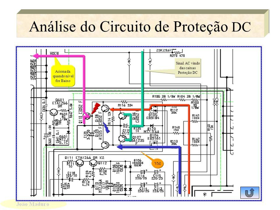 Análise do circuito de Proteção AC Sinal AC da Saída Sinal de Simetria do transformador Saída de proteção ativa nível Baixo