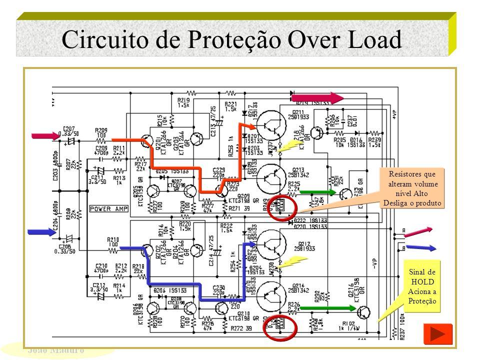 Análise do Circuito de Proteção DC Análise do Circuito de Proteção DC Acionada quando nível for Baixo Sinal AC vindo das caixas Proteção DC VM