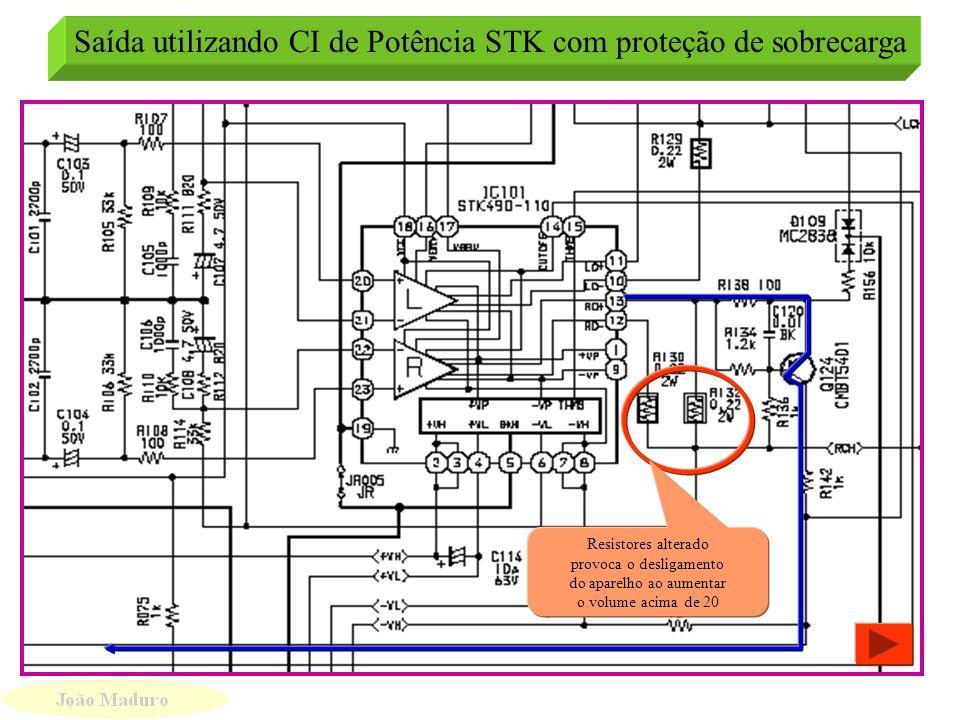 Circuito de Proteção Over Load Sinal de HOLD Aciona a Proteção Resistores que alteram volume nível Alto Desliga o produto