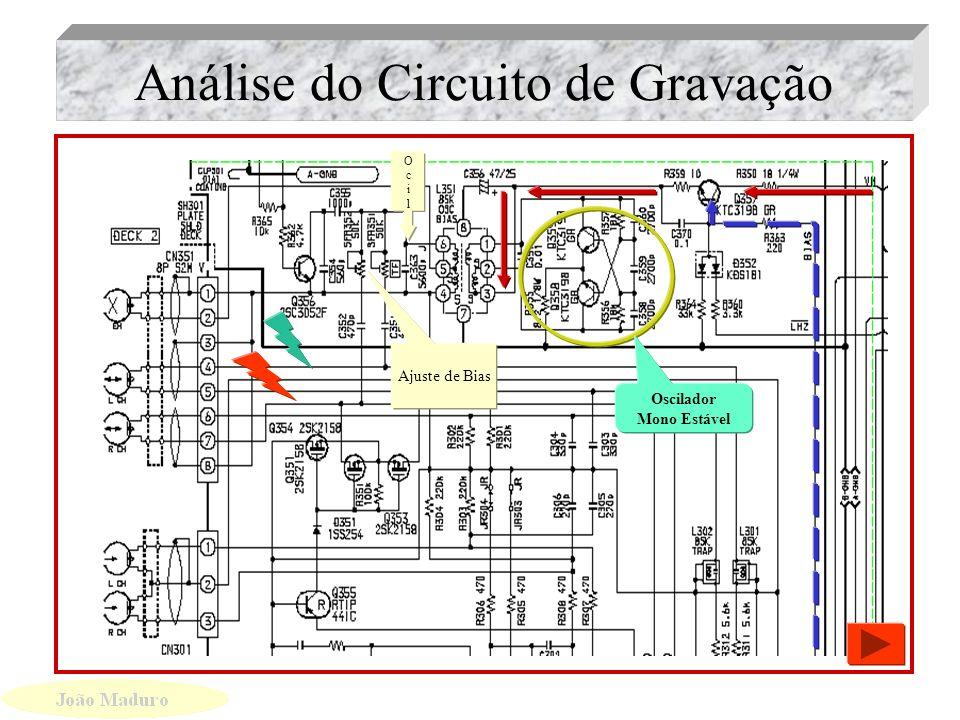 Circuito de Fonte para o Deck Sinais de Controle dos Decks Tensão de Alimentação do DECK Tensões de Alimentação dos Solenóides