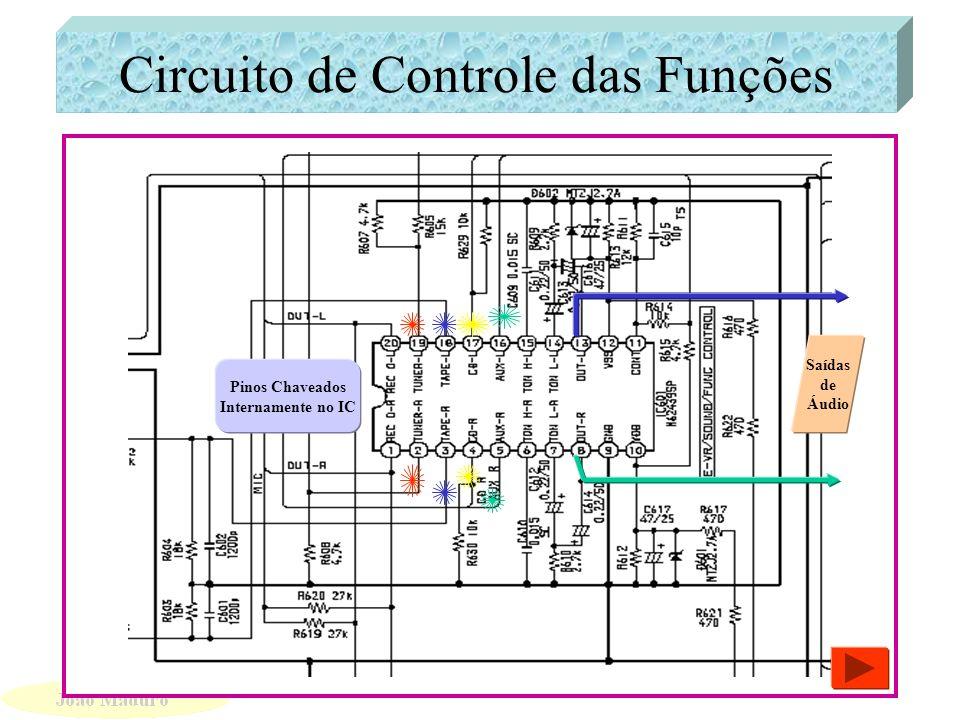 Análise do Circuito de Gravação Ajuste de Bias OcilOcil Oscilador Mono Estável