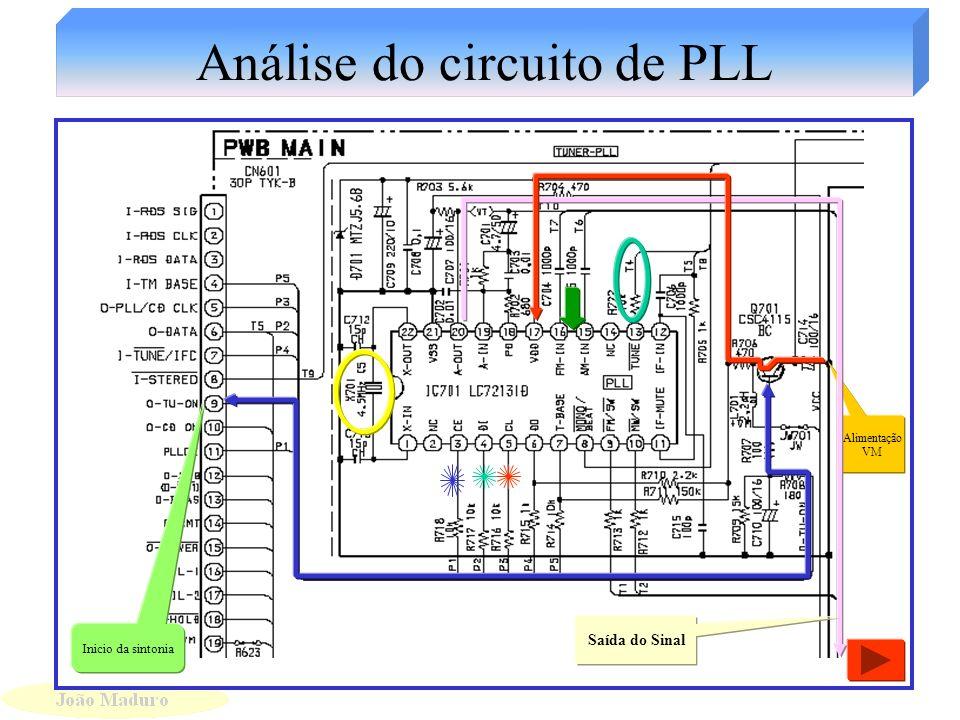 Circuito de Controle das Funções Pinos Chaveados Internamente no IC Saídas de Áudio