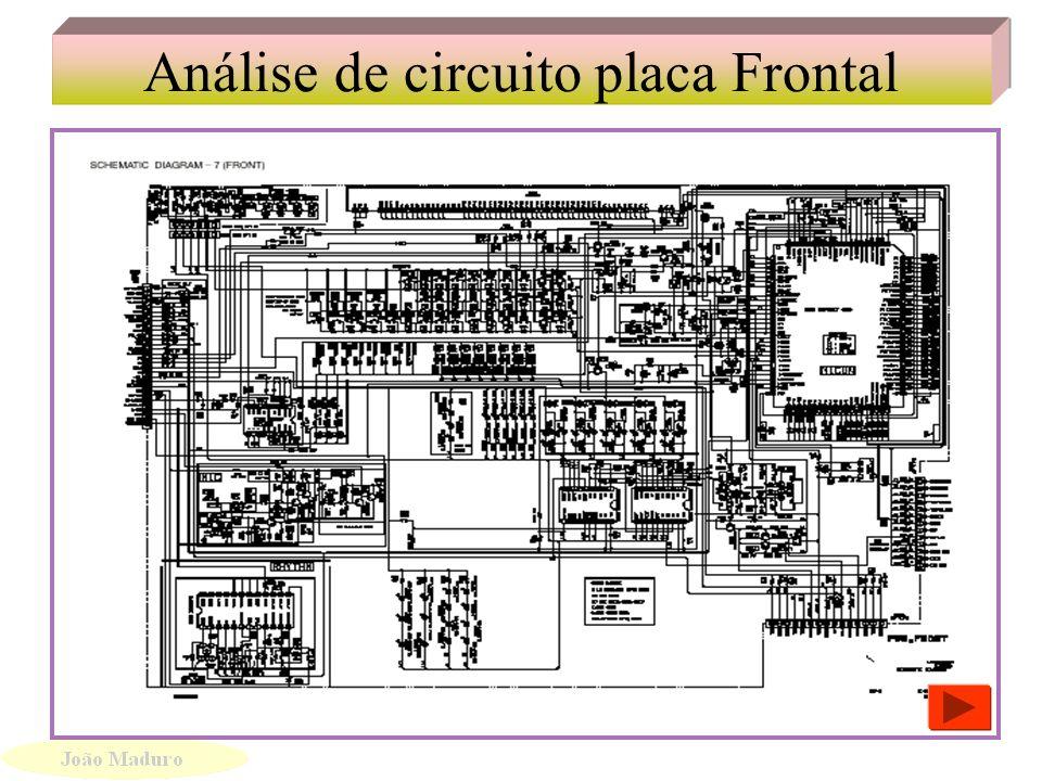 Circuito de Sintonia do Tuner Circuito de Sintonia do Tuner Tensão de sintonia que pode ser variável de 0 a 30V Informação de Tuner ON